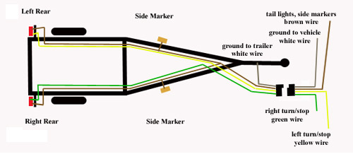 Trailer Light Wiring Diagram 4 Wire : Wiring a boat trailer for brakes and lights