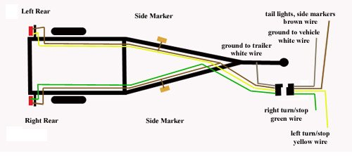 led trailer wiring diagram wiring diagrams best led trailer wiring diagram wiring diagram data led boat trailer wiring diagram led trailer wiring diagram